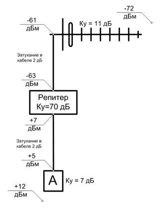 Схема репитера 1