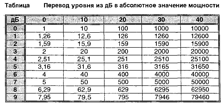 www.radiovnimanie.ru - Перевод