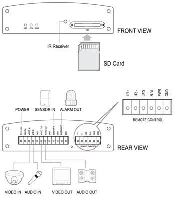 www.radiovnimanie.ru - схема подключения портативного видеорегистратора AKR-40T.